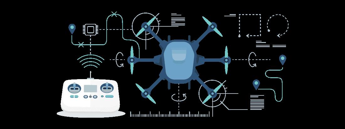 A3UAV - Drone Training Basics